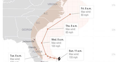 Hurricane Dorian intensified yet again Sunday as it closed in on the northern Bahamas, threatening to batter islands with Category 5-strength winds.;