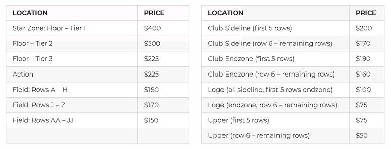 rodeo prices