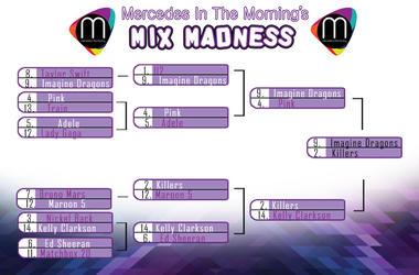 Mix Madness April 2nd Bracket