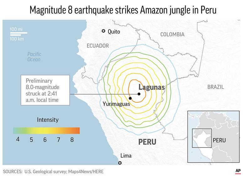 A powerful magnitude 8.0 earthquake has struck the Amazon jungle in north-central Peru,