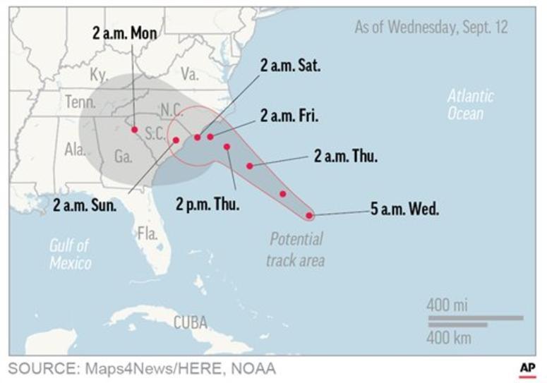 Hurricane Florence trajectory