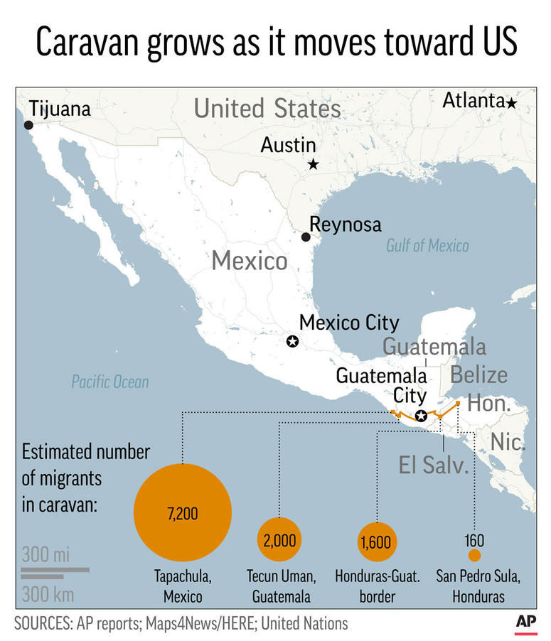Map shows route and estimates number of migrants moving from Central America toward the United States