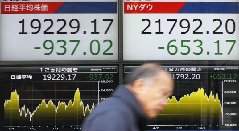 A man walks past the day's losses, of Nikkei stock index, left, and of the Dow Jones Industrial Average, right, on an electronic stock board at a securities firm in Tokyo, Tuesday, Dec. 25, 2018.
