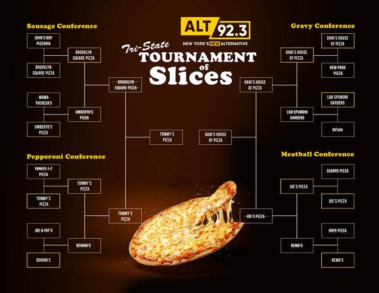 Tournament of Slices FINALS