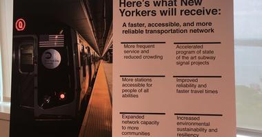 MTA capital plan