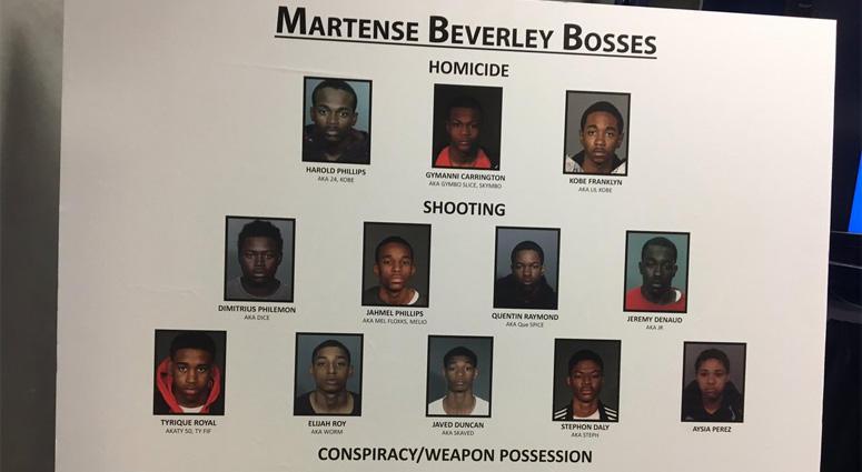 Brooklyn Gang Crackdown