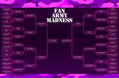 Fan Army Madness Finals