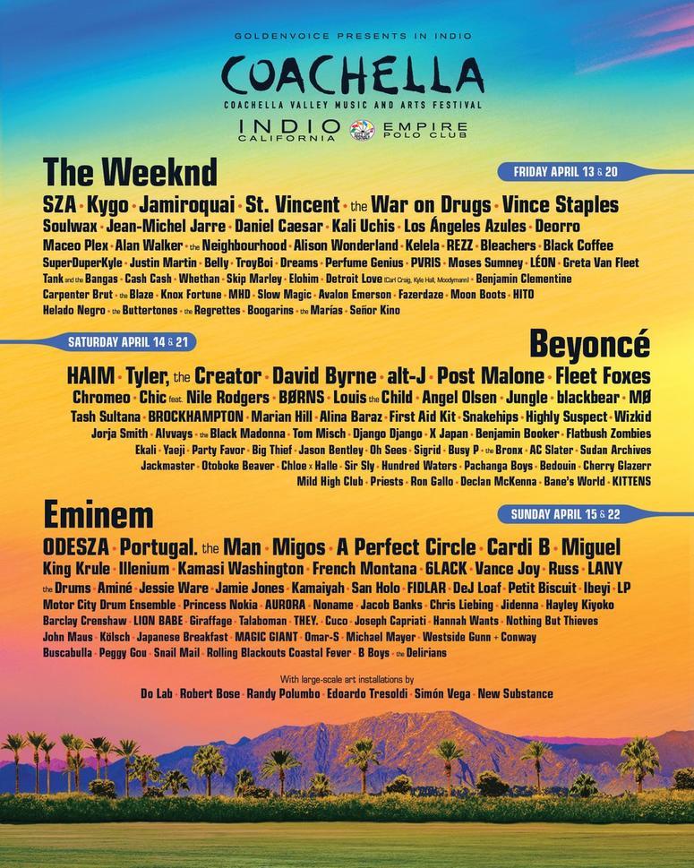 Coachella 2018 Lineup