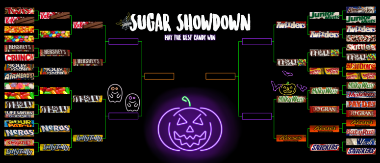 Sugar Showdown Bracket Round 3